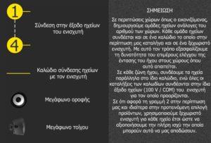MemoGym1_min