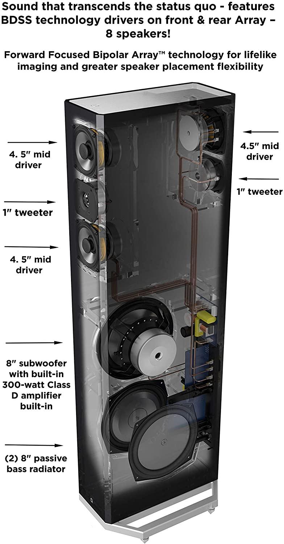 Definitive Technology BP9040 Επιδαπέδια Ηχεία  4-1/2″  8Ω 300W